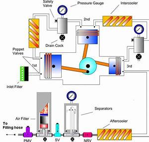 Compressor Control System  U2022 Oem Panels