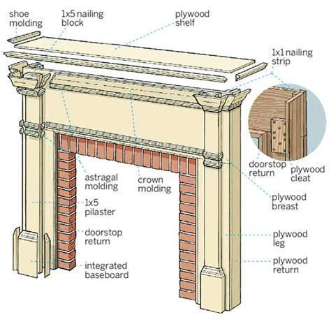 how to make a fireplace mantel more how to build a mantel shelf out of crown molding