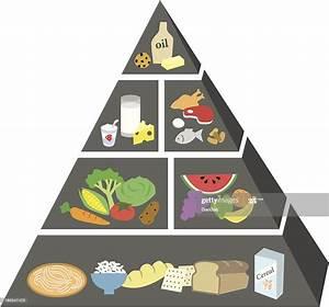 Food Guide Pyramid Stock Illustration