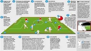 Reglas Del Futbol - Image Mag