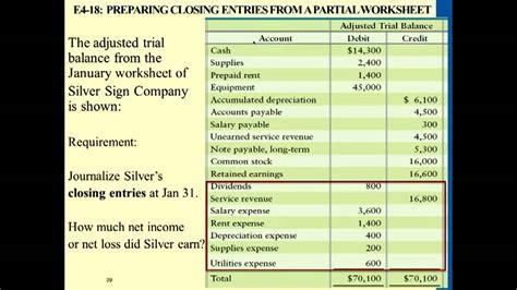 preparing closing entries   partial worksheet youtube