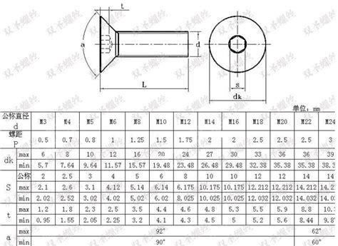 metric  stainless steel countersunk flat head hex