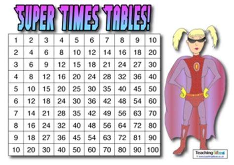 superhero multiplication square teaching ideas