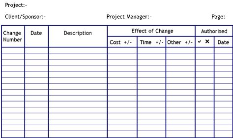 change log 4 5 perform integrated change firebrand learn