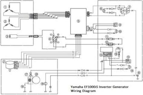 Wiring Diagram Yamaha At 1 by Yamaha Ef1000is Inverter Technical Specs And Wiring