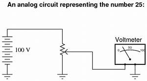 Lessons in electric circuits volume iii semiconductors for Analog circuitry