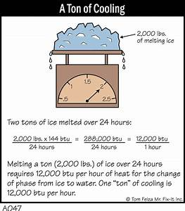 A047c  U2013 A Ton Of Cooling 300dpi  U2013 Misterfix