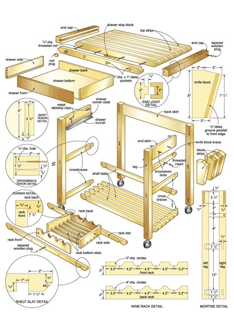 woodworking plans kitchen island plans to build butcher block island cart plans pdf plans 1654