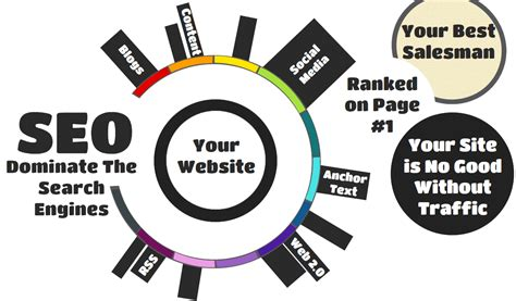 SEO Services for Startups - Best SEO Agency for Startup ...