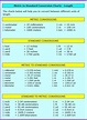 Metric Conversion Table » EXCELTEMPLATES.org