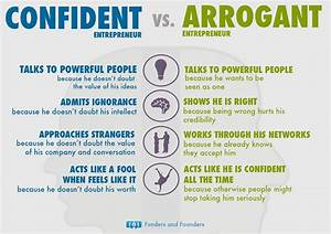 Arrogance Quote   Quote Number 611547   Picture Quotes