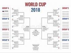 World Cup 2018 In Russia, Group Stage And Road To Final