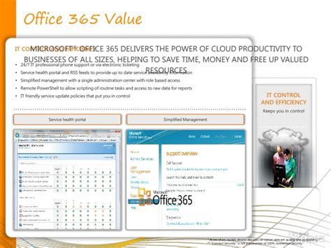 Office 365 Portal Instant Messaging by Webinar Uncover The Benefits Of Office 365 And Windows Azure