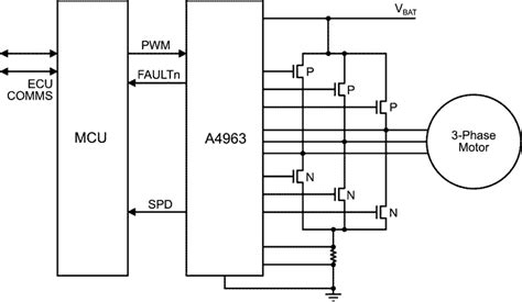Typical Functional Diagram by Allegro Microsystems Announces New Sensorless Bldc Controller