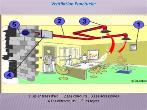 ventilation cuisine gaz la ventilation dans les batiments