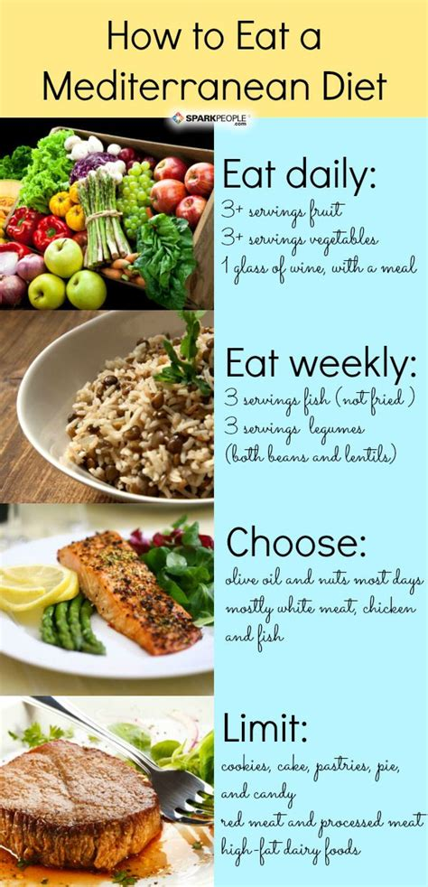 how to eat a mediterranean diet for heart health white