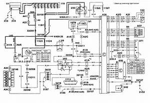 Volvo V90  1997 - 1998  - Wiring Diagrams