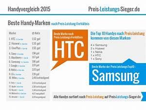 Bestes Preis Leistungs Handy : bestes handy preis leistung 2015 handyvergleich 2016 ~ Kayakingforconservation.com Haus und Dekorationen