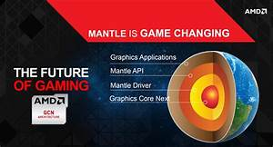 Amd Mantle Api Performance Analysis With Radeon R7 260x  R9 270x  R9 280x