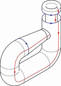 Pipes Plumbing clip art Free Vector / 4Vector