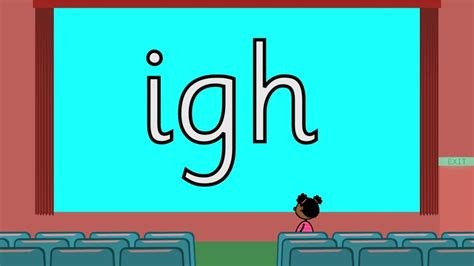 The 'igh' Sound [free Resource]