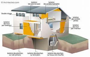 isolation maison toutes les techniques et prix cout au m2 With cout gros oeuvre maison 12 isolation exterieur ou interieur prix devis isolation