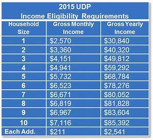 Medicaid Eligibility Income Chart 2018 New 2015 Income Eligibility Chart For Utility Discount