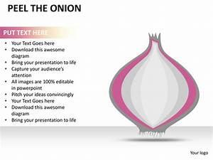 Peel The Onion Powerpoint Presentation Templates