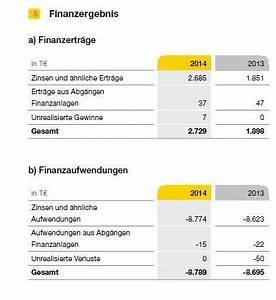 Gesamtkapitalrendite Berechnen : gesamtkapitalrendite allgemeines b rsenwissen ~ Themetempest.com Abrechnung
