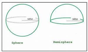 Hemisphere | Hemisphere Definition | Math@TutorNext.com