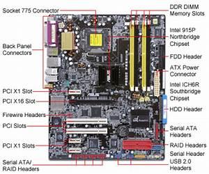 Dicky Hermawan  Pengenalan Dan Contoh Hardware  Perangkat