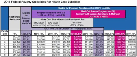 health care reform subsidies explained  laymans terms