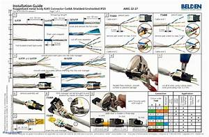 Cat 6 Wiring Diagram For Wall Plates  U2014 Untpikapps