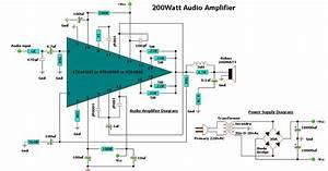 200 Watt Audio Amplifier