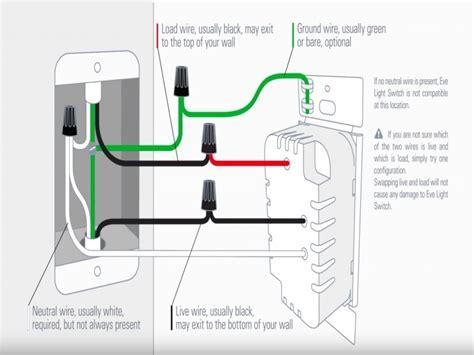 basic light switch wiring diagram wiring forums