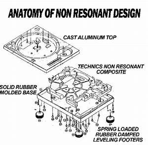 Technics 1200 Tonearm Wiring Diagram