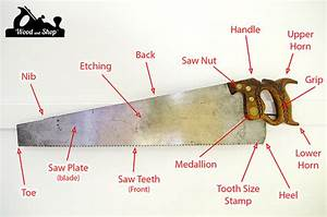Hand Saw Buyer U0026 39 S Guide For Traditional Woodworking
