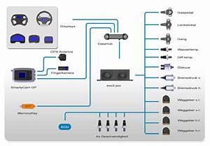 Evo 3 Ecu Wiring Diagram