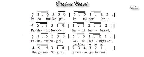 notasi angka lagu mengheningkan cipta not angka lagu wajib media belajar