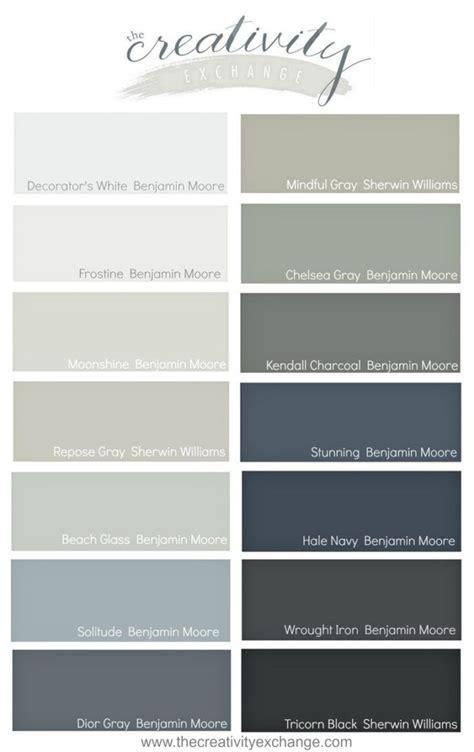 my quot go to quot paint colors front door paint color bm
