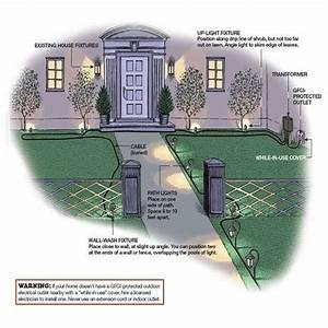 Landscape Lighting Diagram And Installation Ideas