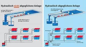 Heimeier Hydraulischer Abgleich : heimeier hydraulischer abgleich table basse relevable ~ Eleganceandgraceweddings.com Haus und Dekorationen