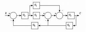 honeywell thermostat wiring diagram rth6350 honeywell With iii wiring on honeywell thermostat chronotherm iv plus wiring diagram