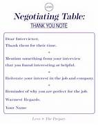 Results For Thank You Note After Interview Calendar 2015 Should You Send A Handwritten Thank You Note After A Job Interview How To Send The Perfect Thank You Email After Your Interview If You Thank You Letter After Interview Sample Appreciation Letter