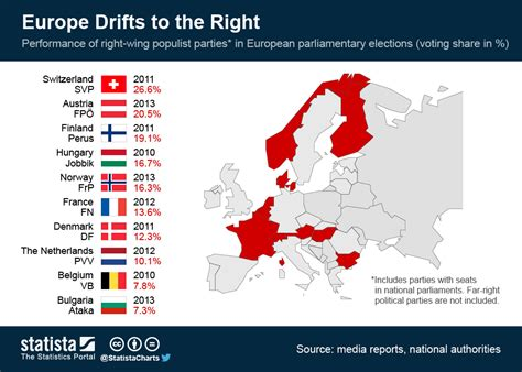 simon schuster european politics are swinging to the