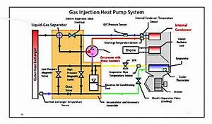 How Does The Heat Pump Work In A Toyota Prius Prime Plug