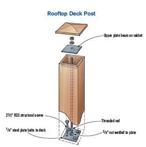 attaching posts   rooftop deck professional deck