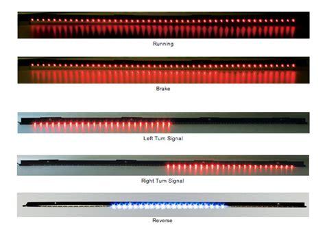 ipcw led tailgate light bar