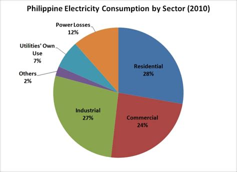 why the philippines needs to get off the fossil fuel wagon