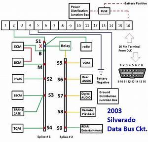 2003 Gm Bus Wiring Communication Diagram